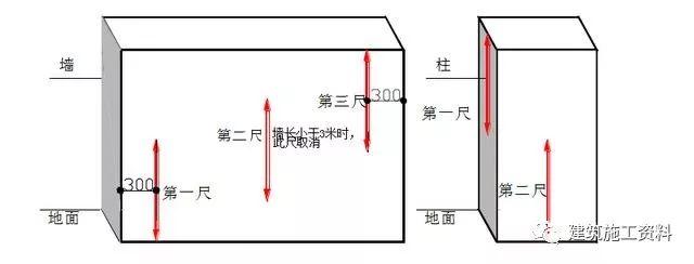 39套工程实测实量控制/讲义及相关资料_6