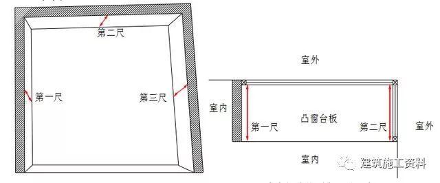 39套工程实测实量控制/讲义及相关资料_11