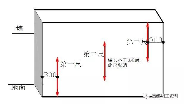 39套工程实测实量控制/讲义及相关资料_9