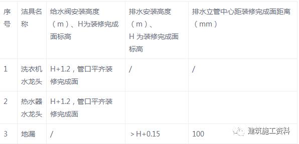 39套工程实测实量控制/讲义及相关资料_18