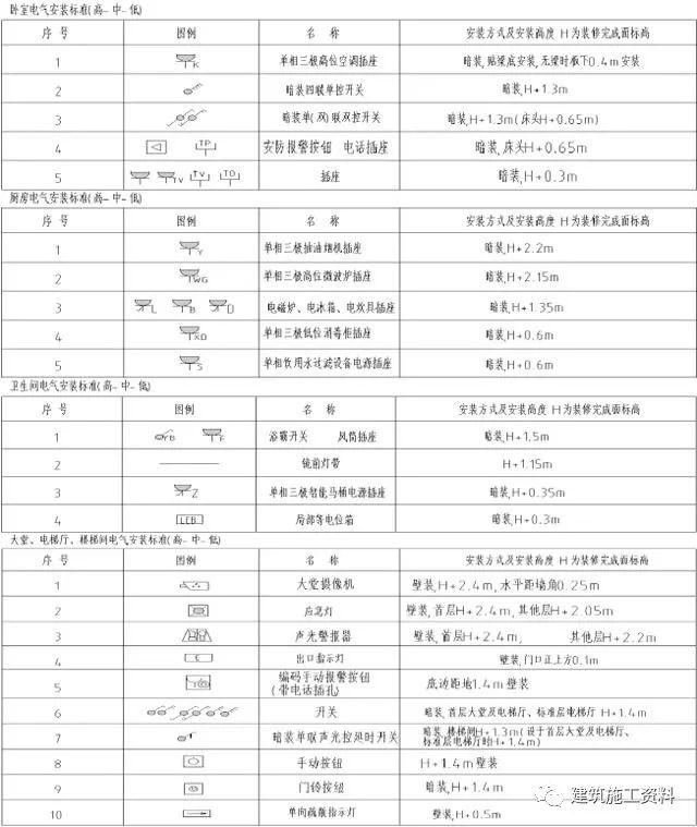 39套工程实测实量控制/讲义及相关资料_21