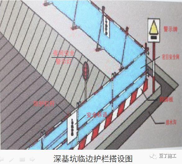 十项建筑基坑工程检查要点的详细图解!_66