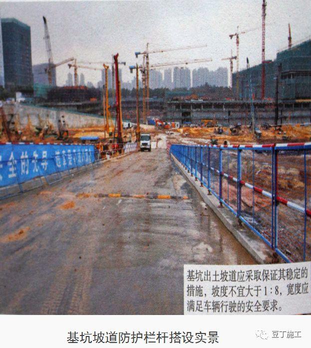 十项建筑基坑工程检查要点的详细图解!_68