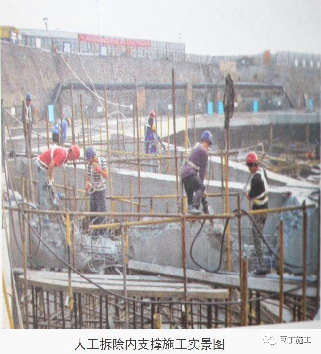十项建筑基坑工程检查要点的详细图解!_88