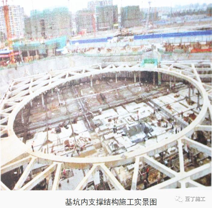 十项建筑基坑工程检查要点的详细图解!_86