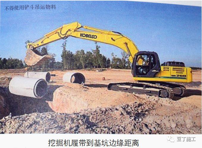 十项建筑基坑工程检查要点的详细图解!_96