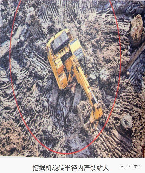 十项建筑基坑工程检查要点的详细图解!_97
