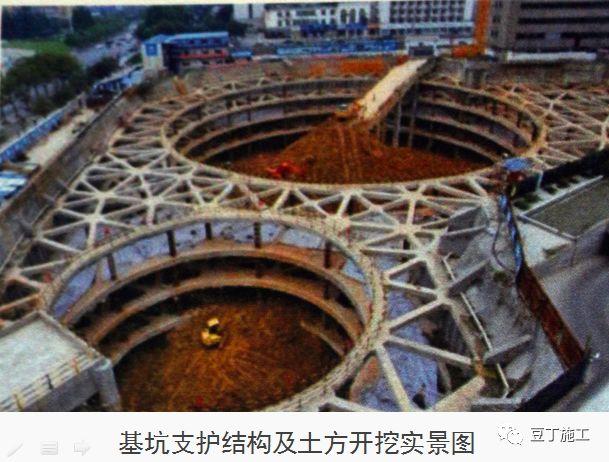 十项建筑基坑工程检查要点的详细图解!_12