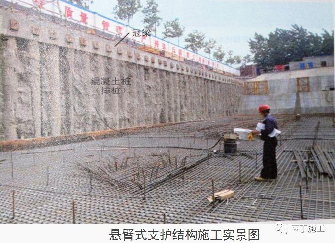 十项建筑基坑工程检查要点的详细图解!_19