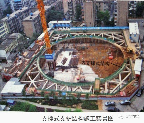 十项建筑基坑工程检查要点的详细图解!_17