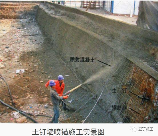 十项建筑基坑工程检查要点的详细图解!_25