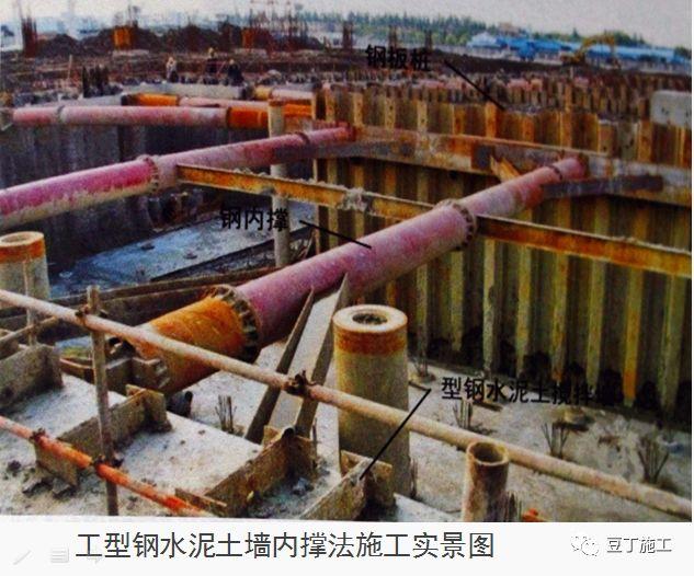 十项建筑基坑工程检查要点的详细图解!_26