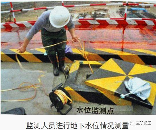 十项建筑基坑工程检查要点的详细图解!_36