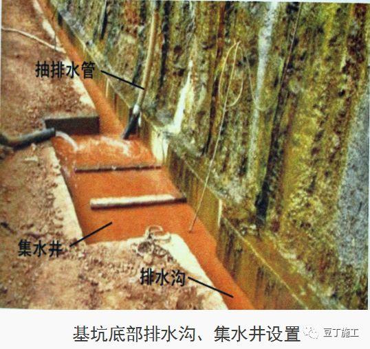 十项建筑基坑工程检查要点的详细图解!_40