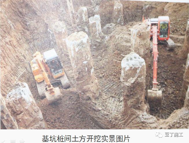 十项建筑基坑工程检查要点的详细图解!_50
