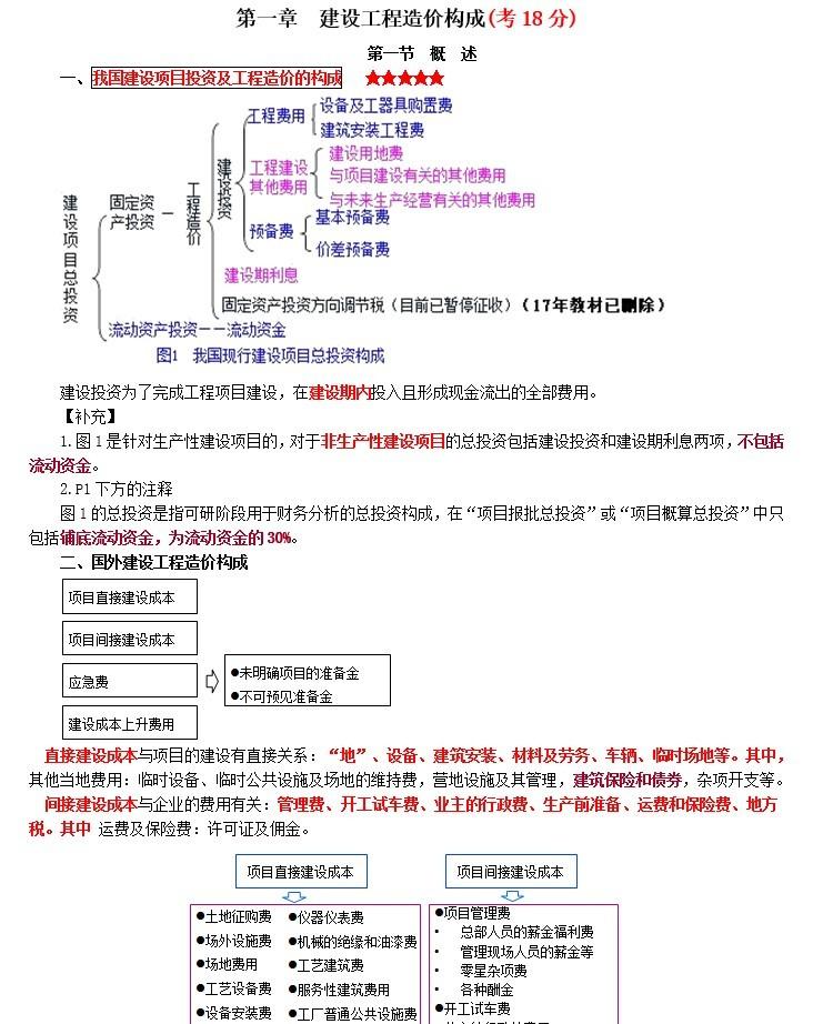 造价工程师计价葵花宝典(doc格式)