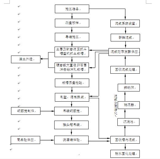 地铁3号线地下连续墙施工BIM应用实例_5