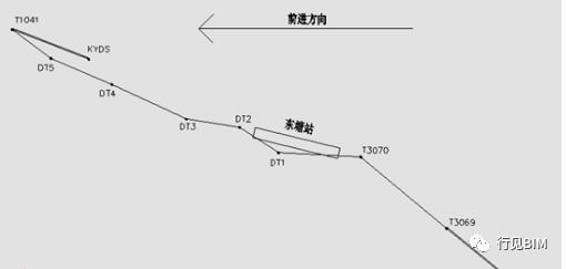地铁3号线地下连续墙施工BIM应用实例_2