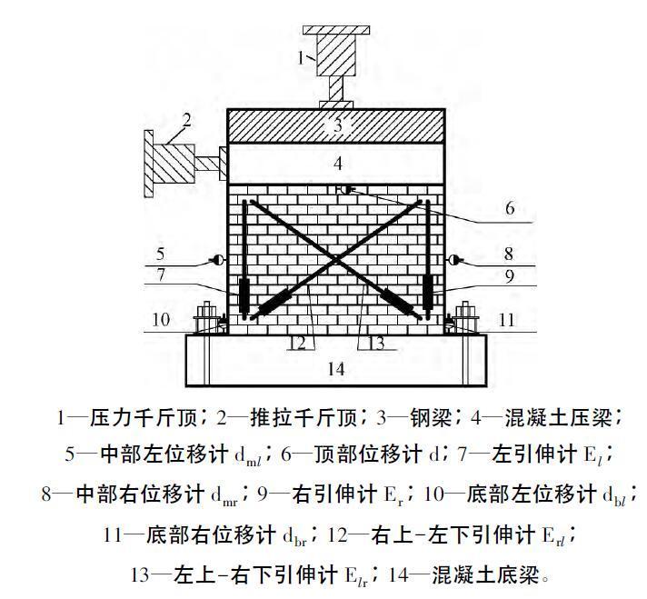 复合材料网格加固砌体墙抗剪试验研究与分析