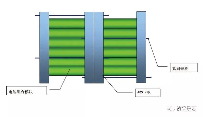 沌口长江公路大桥悬挂式桥梁检查车供电方案_11
