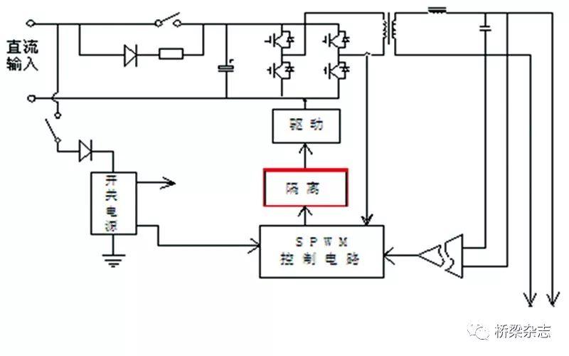 沌口长江公路大桥悬挂式桥梁检查车供电方案_9