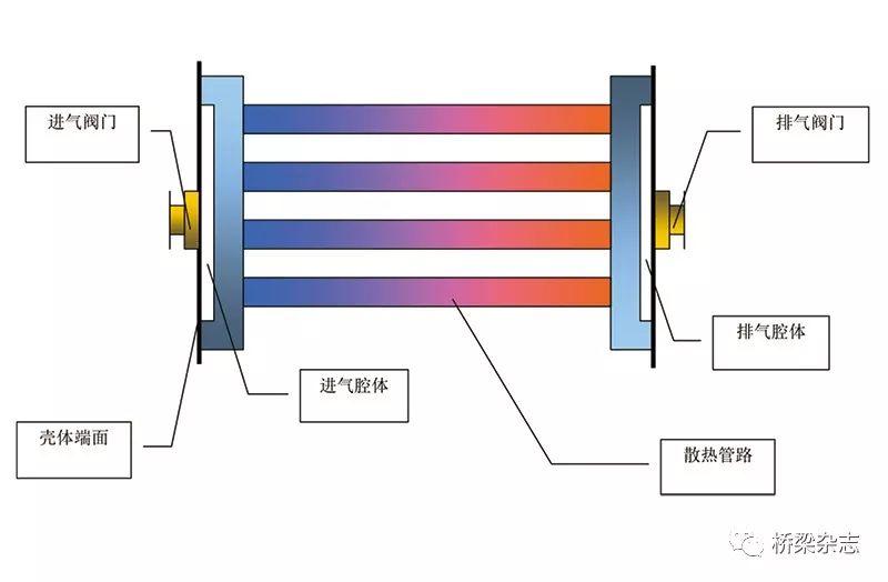沌口长江公路大桥悬挂式桥梁检查车供电方案_12