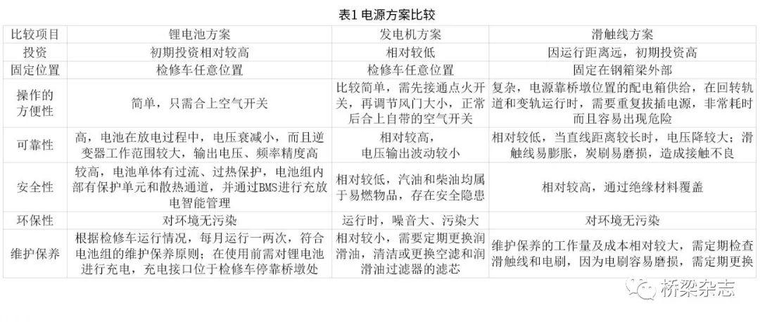 沌口长江公路大桥悬挂式桥梁检查车供电方案_8