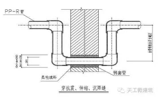 万科室内给水排水管道节点图做法大全_12