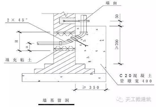 万科室内给水排水管道节点图做法大全_19