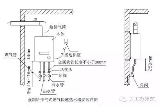 万科室内给水排水管道节点图做法大全_21