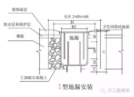 万科室内给水排水管道节点图做法大全_26