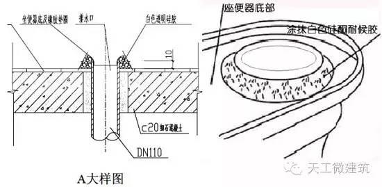 万科室内给水排水管道节点图做法大全_29
