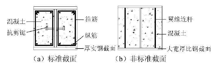 部分填充式组合结构框架装配节点静力试验
