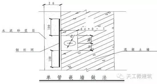 万科室内给水排水管道节点图做法大全_3