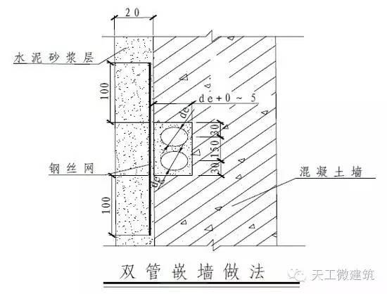 万科室内给水排水管道节点图做法大全_4