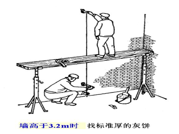 房建工程装饰装修工程施工工艺