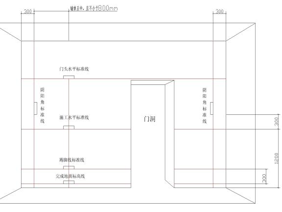 室内建筑精装修施工工艺流程手册