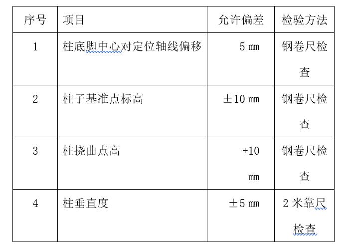 标准活动板房施工方案