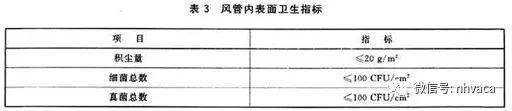公共场所集中空调通风系统卫生标准应急预案_9