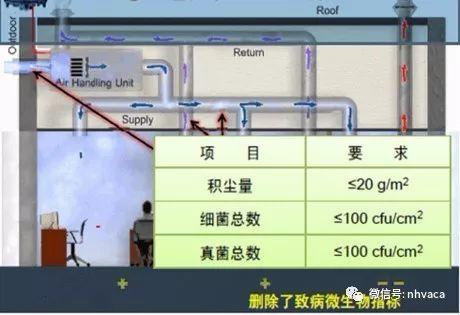公共场所集中空调通风系统卫生标准应急预案_6