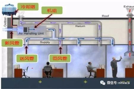 公共场所集中空调通风系统卫生标准应急预案_1