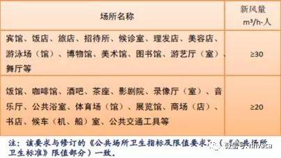 公共场所集中空调通风系统卫生标准应急预案_2