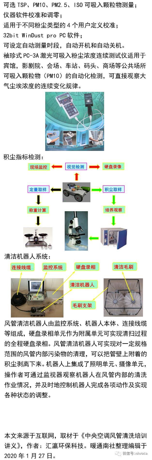 中央空调与风管系统清洗实操_11