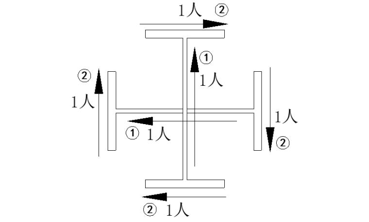 十字柱焊接顺序