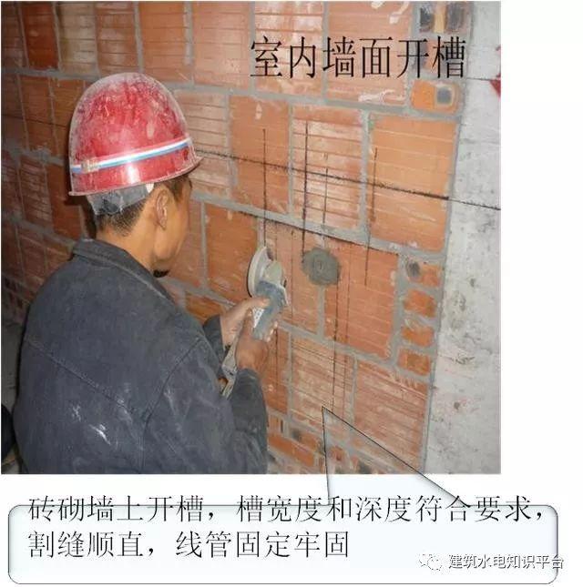 砌体墙内PVC管预埋施工工艺质量管控要点_4