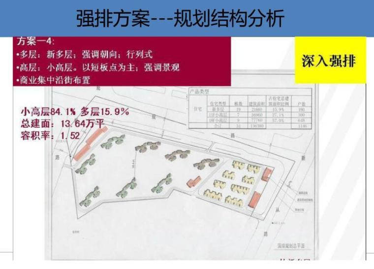 强排方案设计指导 (11)