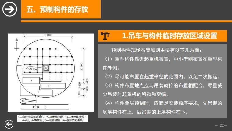 吊车与构件临时存放区域设置