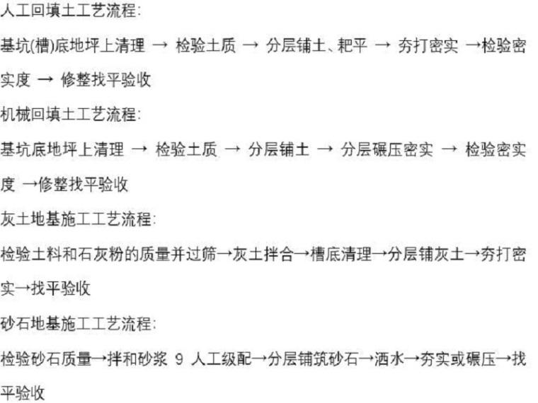 建筑施工工艺流程(Word,27页)