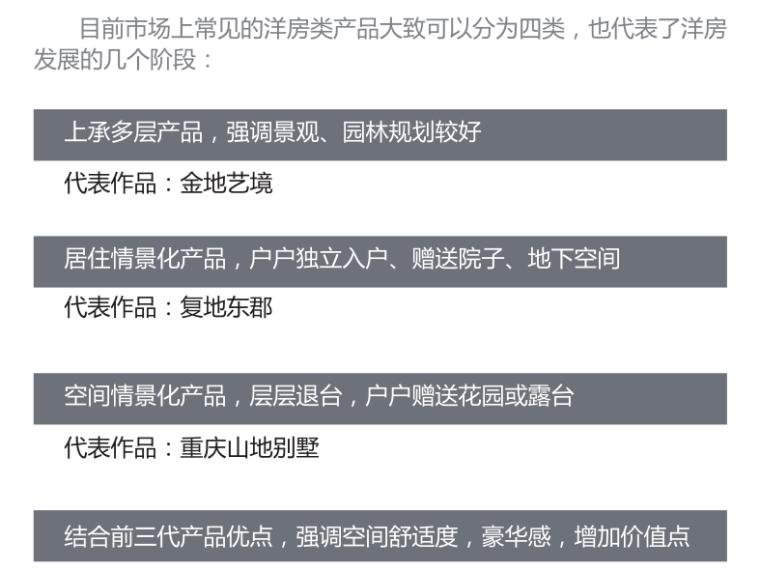 舒适系数住宅研发_第四代花园叠墅pdf104页