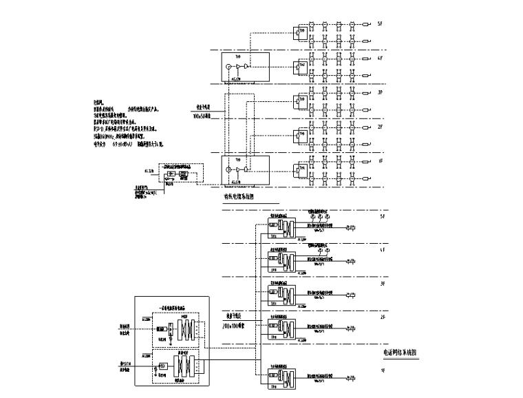 电话网络系统图